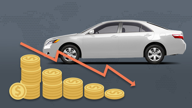 Reducing the depreciation of a car